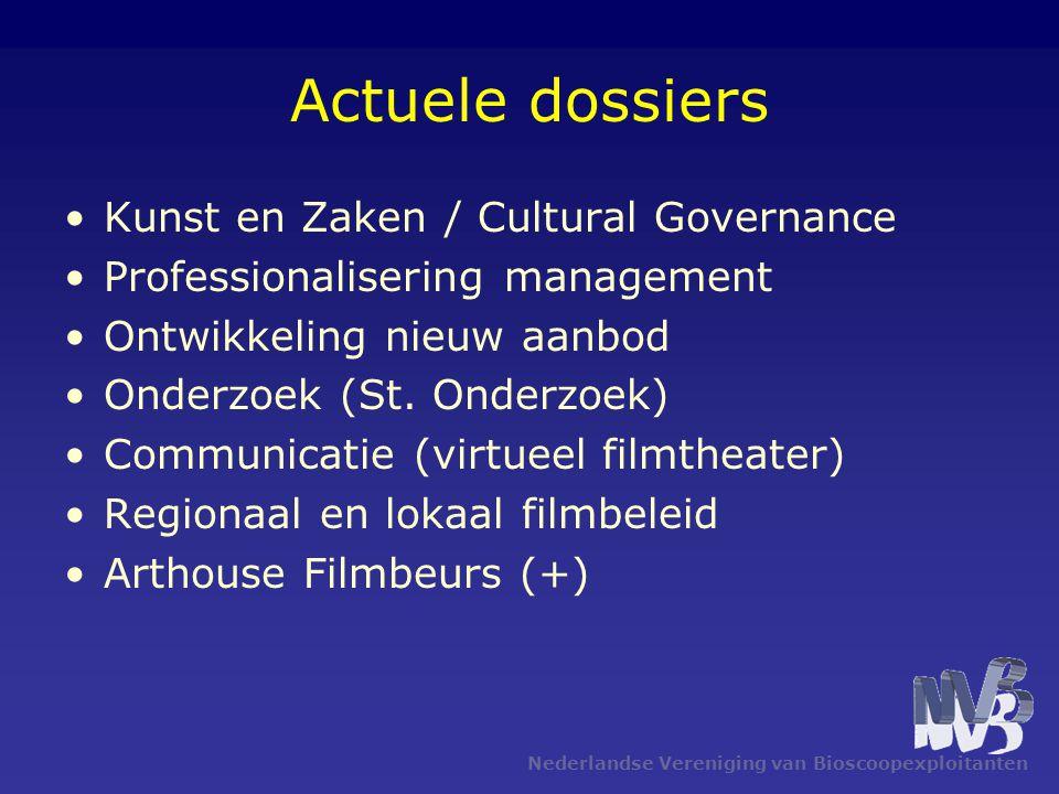 Nederlandse Vereniging van Bioscoopexploitanten Actuele dossiers •Kunst en Zaken / Cultural Governance •Professionalisering management •Ontwikkeling nieuw aanbod •Onderzoek (St.