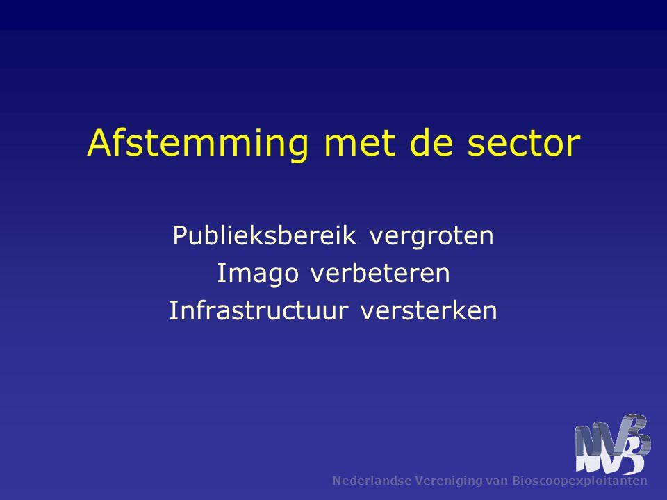 Nederlandse Vereniging van Bioscoopexploitanten Afstemming met de sector Publieksbereik vergroten Imago verbeteren Infrastructuur versterken