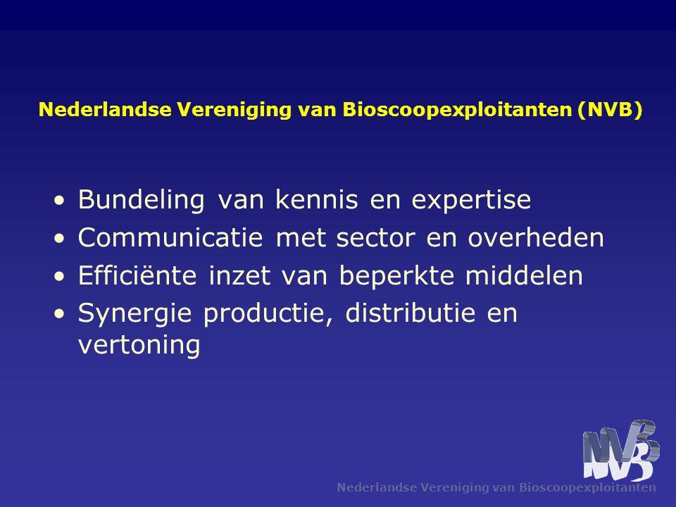 Nederlandse Vereniging van Bioscoopexploitanten Nederlandse Vereniging van Bioscoopexploitanten (NVB) •Bundeling van kennis en expertise •Communicatie met sector en overheden •Efficiënte inzet van beperkte middelen •Synergie productie, distributie en vertoning
