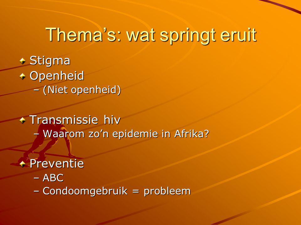 Thema's: wat springt eruit StigmaOpenheid –(Niet openheid) Transmissie hiv –Waarom zo'n epidemie in Afrika? Preventie –ABC –Condoomgebruik = probleem