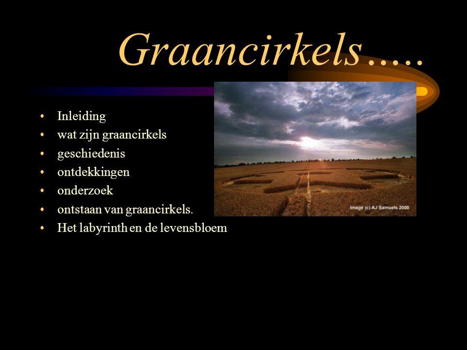 Graancirkels….. •Inleiding •wat zijn graancirkels •geschiedenis •ontdekkingen •onderzoek •ontstaan van graancirkels. •Het labyrinth en de levensbloem