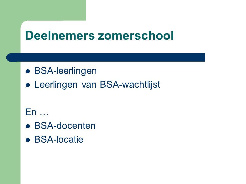 Deelnemers zomerschool  BSA-leerlingen  Leerlingen van BSA-wachtlijst En …  BSA-docenten  BSA-locatie