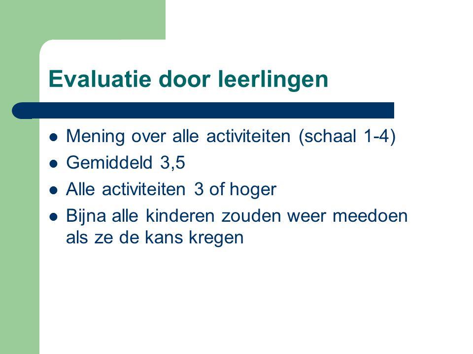 Evaluatie door leerlingen  Mening over alle activiteiten (schaal 1-4)  Gemiddeld 3,5  Alle activiteiten 3 of hoger  Bijna alle kinderen zouden wee