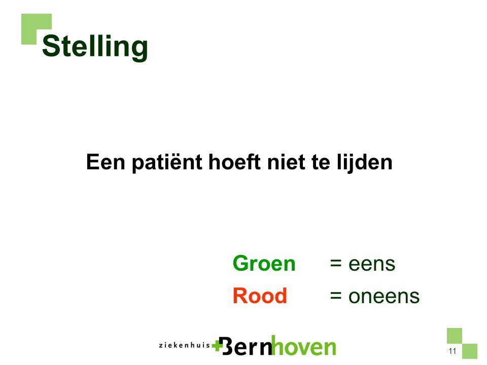 11 Stelling Een patiënt hoeft niet te lijden Groen= eens Rood= oneens