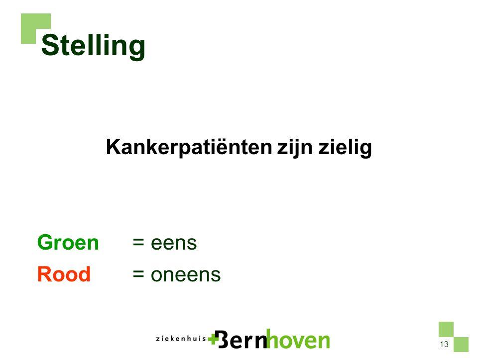 13 Stelling Kankerpatiënten zijn zielig Groen= eens Rood= oneens
