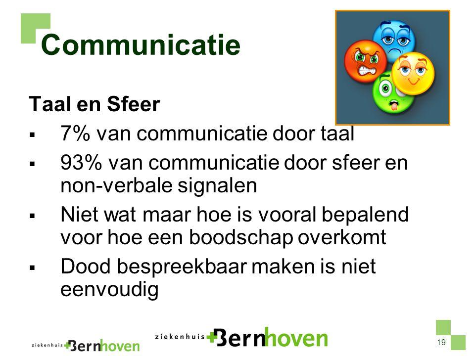 19 Communicatie Taal en Sfeer  7% van communicatie door taal  93% van communicatie door sfeer en non-verbale signalen  Niet wat maar hoe is vooral bepalend voor hoe een boodschap overkomt  Dood bespreekbaar maken is niet eenvoudig