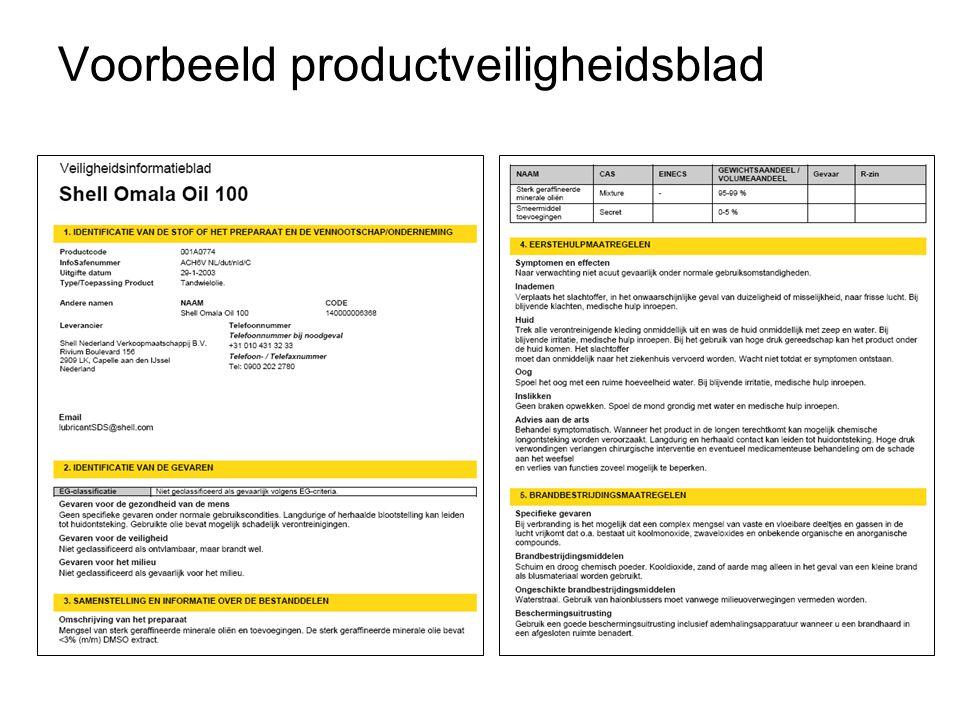 Voorbeeld productveiligheidsblad