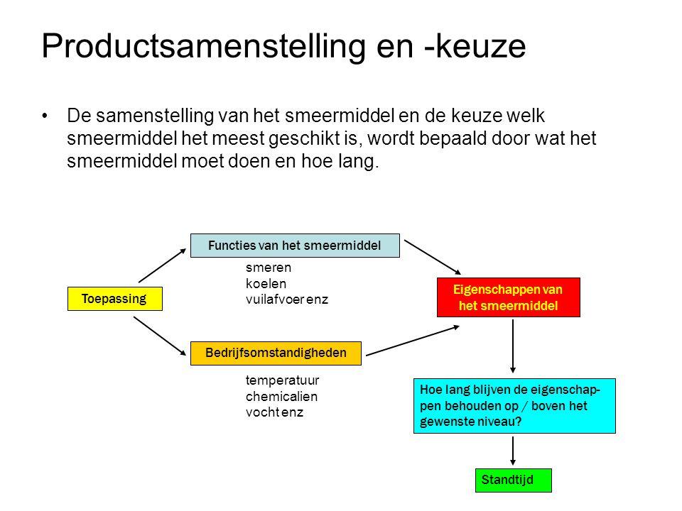 Productsamenstelling en -keuze •De samenstelling van het smeermiddel en de keuze welk smeermiddel het meest geschikt is, wordt bepaald door wat het smeermiddel moet doen en hoe lang.