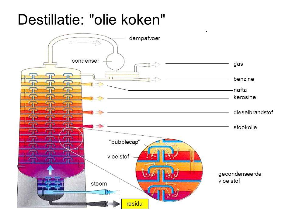 Destillatie: olie koken dampafvoer condenser benzine nafta kerosine residu dieselbrandstof gas stookolie stoom vloeistof bubblecap gecondenseerde vloeistof