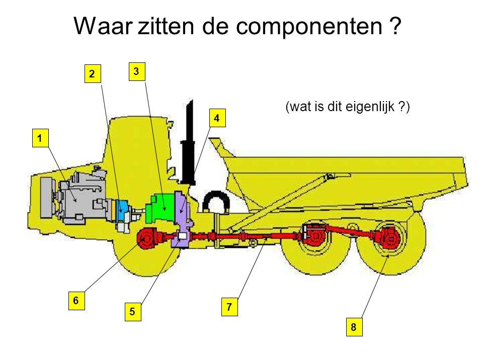 Waar zitten de componenten ? 4 3 2 1 7 8 6 5 (wat is dit eigenlijk ?)