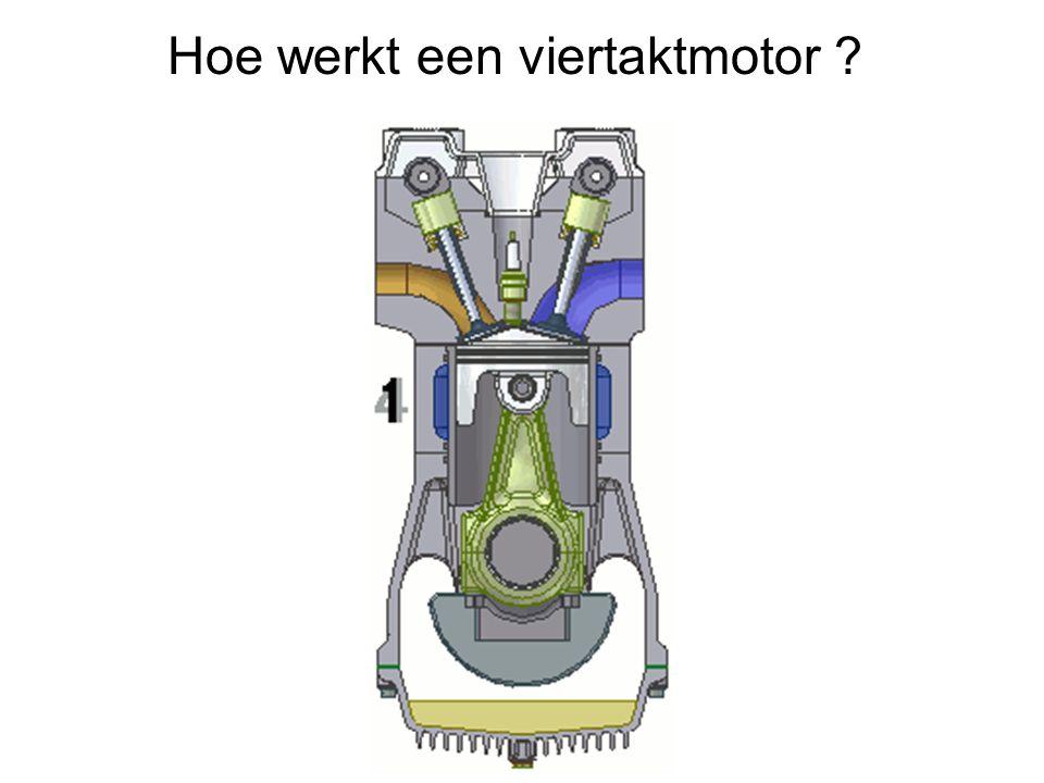 Hoe werkt een viertaktmotor ?