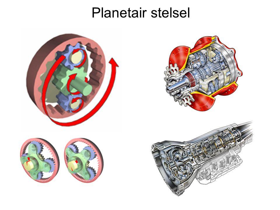 Planetair stelsel