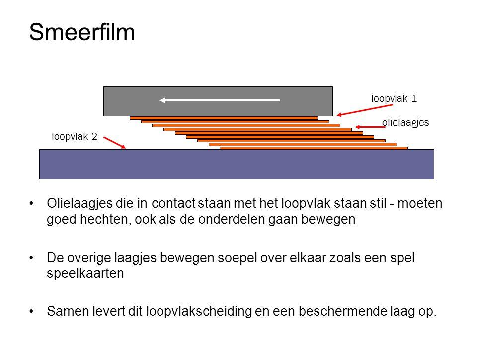 Smeerfilm •Olielaagjes die in contact staan met het loopvlak staan stil - moeten goed hechten, ook als de onderdelen gaan bewegen •De overige laagjes