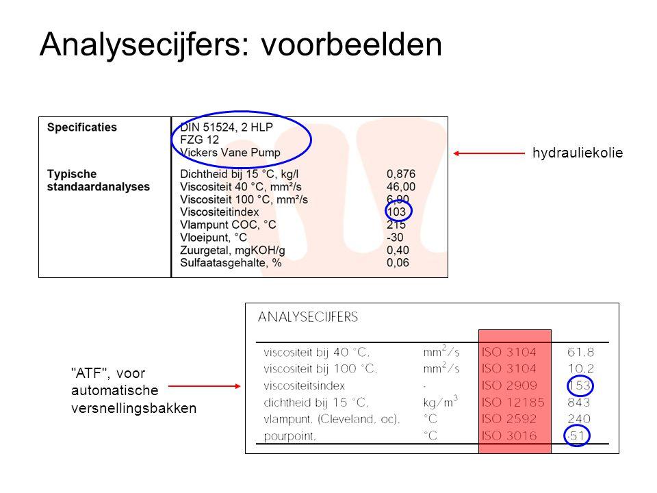 Analysecijfers: voorbeelden hydrauliekolie ATF , voor automatische versnellingsbakken