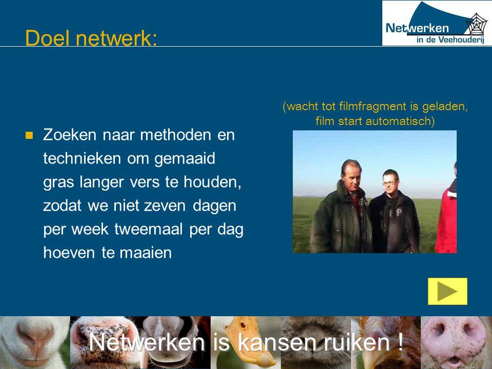 Netwerken is kansen ruiken ! Doel netwerk:  Zoeken naar methoden en technieken om gemaaid gras langer vers te houden, zodat we niet zeven dagen per w