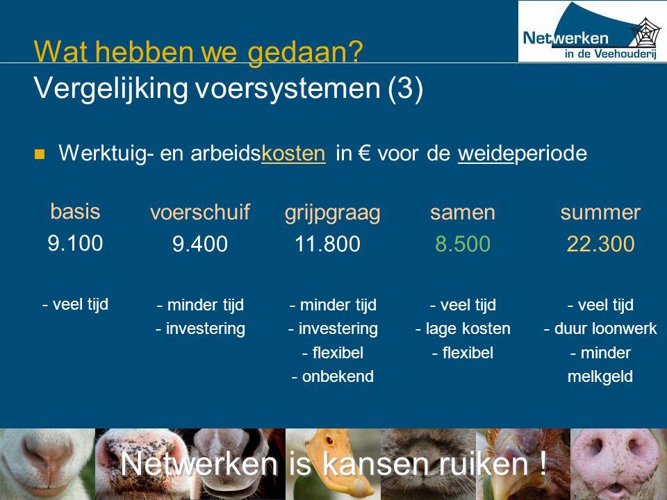Netwerken is kansen ruiken ! Wat hebben we gedaan? Vergelijking voersystemen (3)  Werktuig- en arbeidskosten in € voor de weideperiode basis 9.100 -
