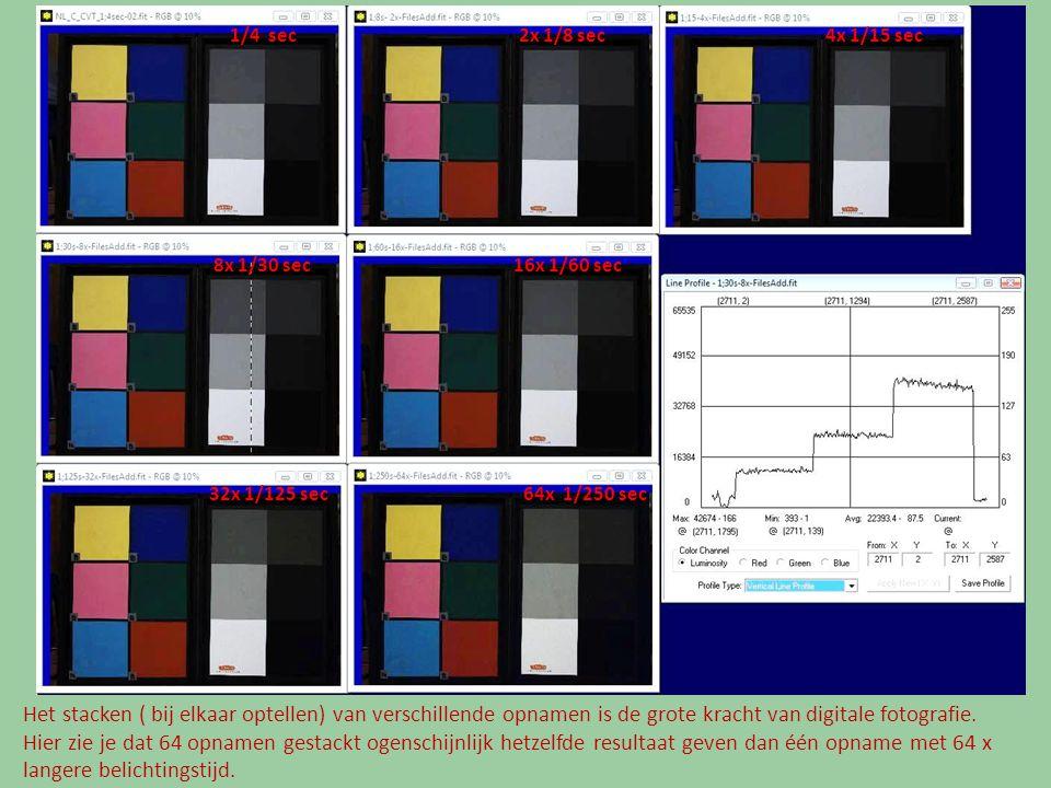 1/4 sec2x 1/8 sec4x 1/15 sec 32x 1/125 sec 64x 1/250 sec 8x 1/30 sec16x 1/60 sec Het stacken ( bij elkaar optellen) van verschillende opnamen is de gr