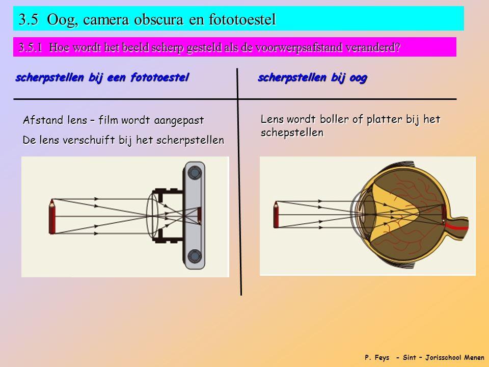 P. Feys - Sint – Jorisschool Menen 3.5 Oog, camera obscura en fototoestel 3.5.1 Hoe wordt het beeld scherp gesteld als de voorwerpsafstand veranderd?