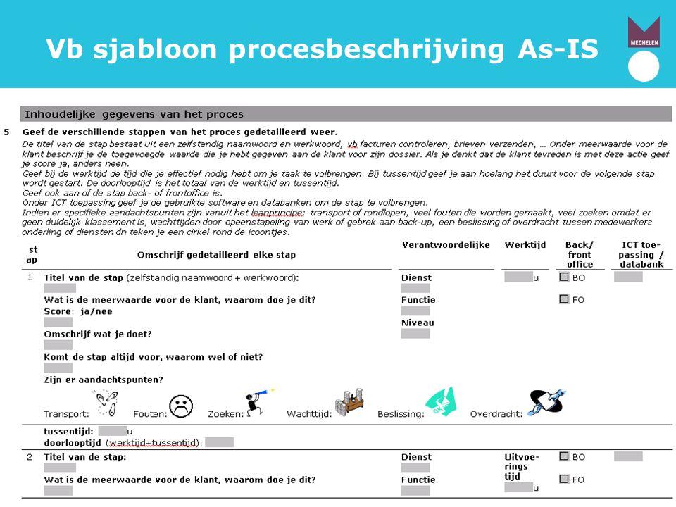 21 Vb sjabloon procesbeschrijving As-IS