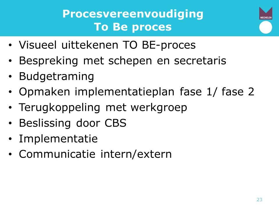23 Procesvereenvoudiging To Be proces • Visueel uittekenen TO BE-proces • Bespreking met schepen en secretaris • Budgetraming • Opmaken implementatiep