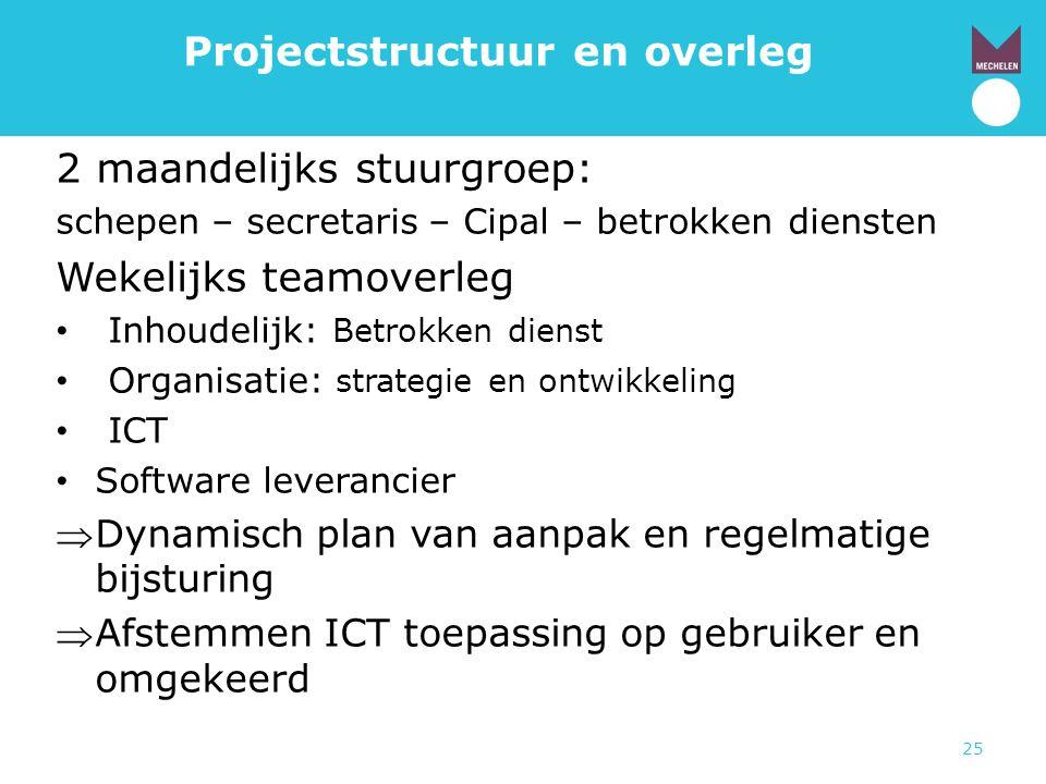 25 Projectstructuur en overleg 2 maandelijks stuurgroep: schepen – secretaris – Cipal – betrokken diensten Wekelijks teamoverleg • Inhoudelijk: Betrok