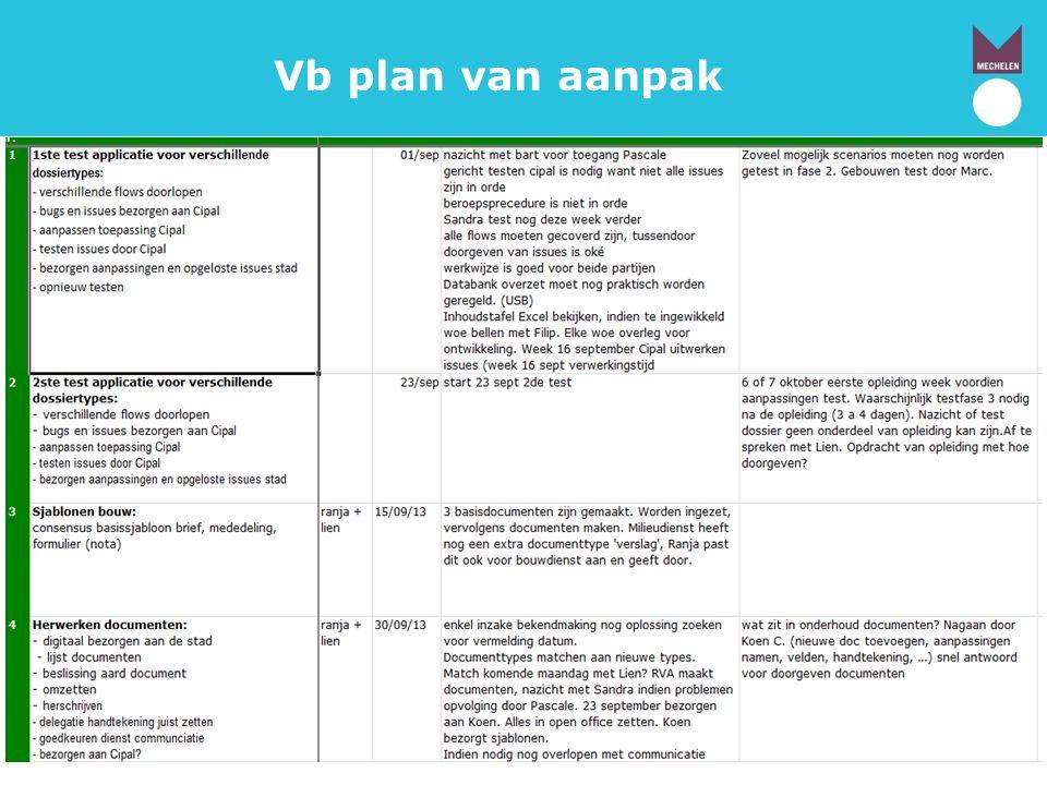 26 Vb plan van aanpak