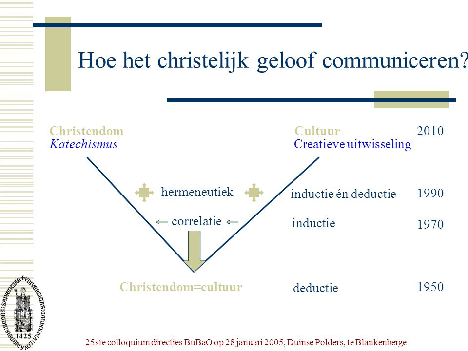 25ste colloquium directies BuBaO op 28 januari 2005, Duinse Polders, te Blankenberge Hoe het christelijk geloof communiceren? Christendom Cultuur Chri