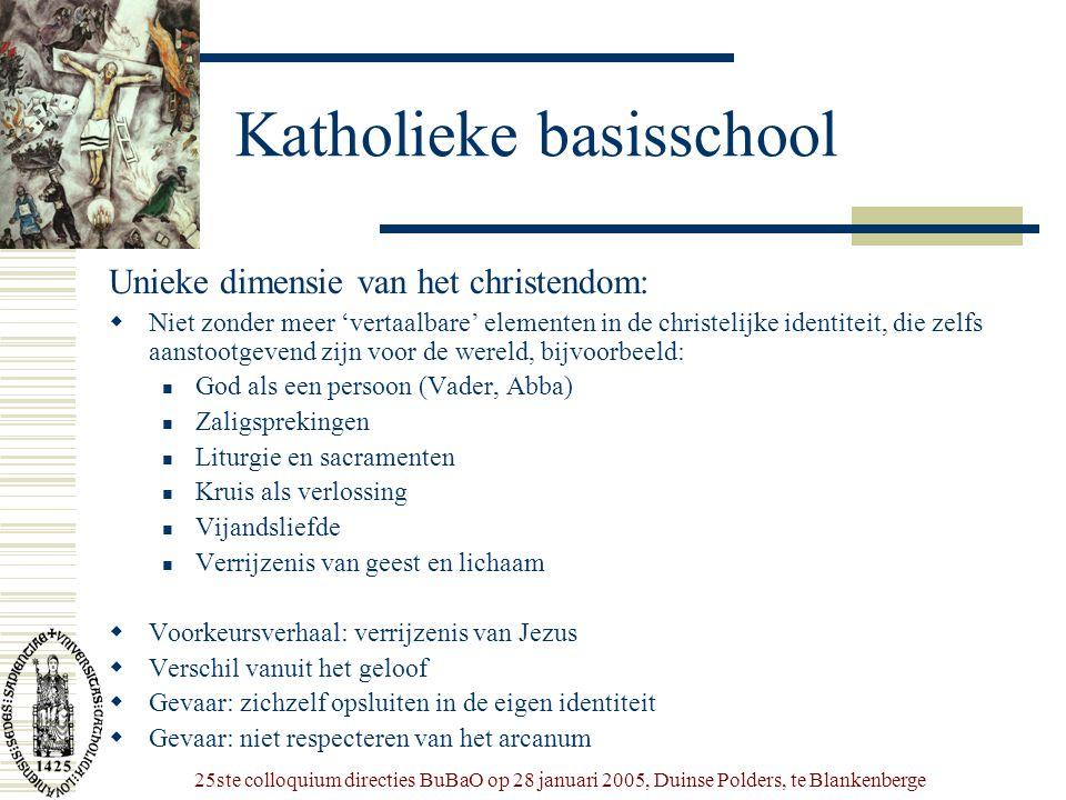 25ste colloquium directies BuBaO op 28 januari 2005, Duinse Polders, te Blankenberge Katholieke basisschool Unieke dimensie van het christendom:  Nie
