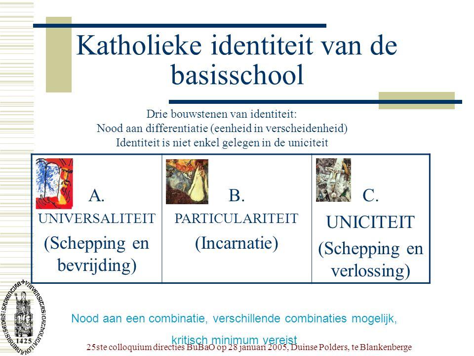 25ste colloquium directies BuBaO op 28 januari 2005, Duinse Polders, te Blankenberge Katholieke identiteit van de basisschool Drie bouwstenen van iden