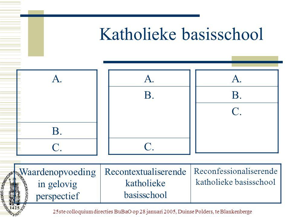 25ste colloquium directies BuBaO op 28 januari 2005, Duinse Polders, te Blankenberge Katholieke basisschool A. B. C. A. B. C. A. B. C. Waardenopvoedin
