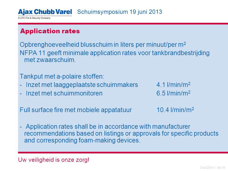 Schuimsymposium 19 juni 2013 Uw veiligheid is onze zorg! 3 juli 2014 | dia 14 Application rates Opbrenghoeveelheid blusschuim in liters per minuut/per