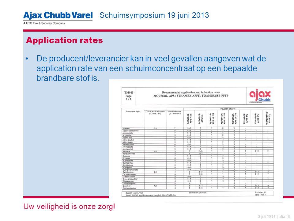 Schuimsymposium 19 juni 2013 Uw veiligheid is onze zorg! 3 juli 2014 | dia 16 Application rates •De producent/leverancier kan in veel gevallen aangeve