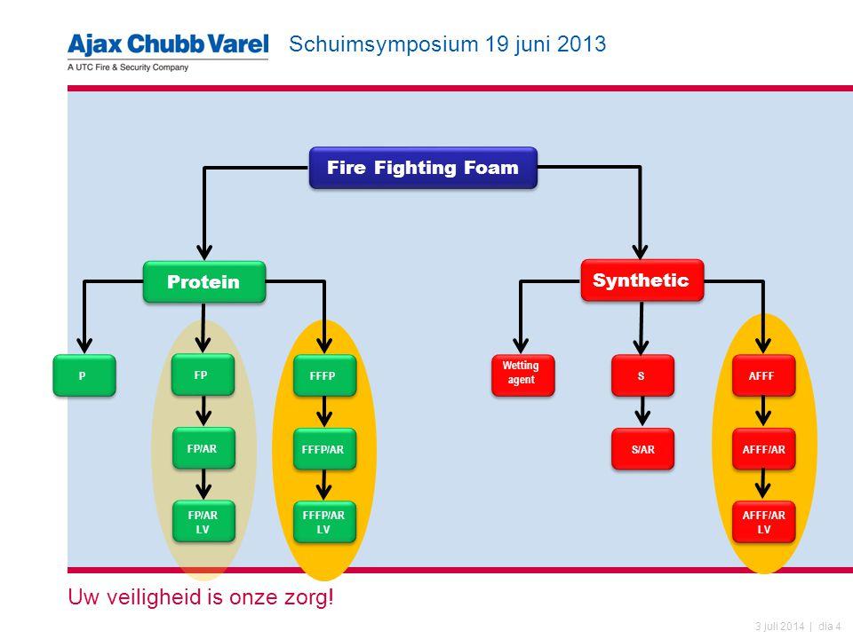 Schuimsymposium 19 juni 2013 Uw veiligheid is onze zorg! 3 juli 2014 | dia 4 Fire Fighting Foam Protein Synthetic PFP FFFP/AR LV FFFP/AR FFFP FP/AR FP