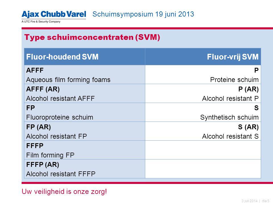 Schuimsymposium 19 juni 2013 Uw veiligheid is onze zorg! 3 juli 2014 | dia 5 Type schuimconcentraten (SVM) Fluor-houdend SVMFluor-vrij SVM AFFF Aqueou