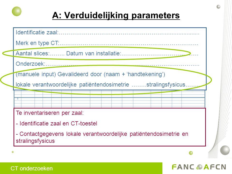 A: Verduidelijking parameters Identificatie zaal:………………………………………………......................