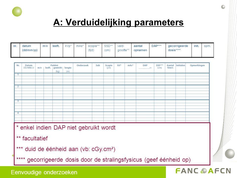 A: Verduidelijking parameters Eenvoudige onderzoeken nr.datum (dd/mm/yy) m/vleeft.kVp*mAs*scopie** (tijd) SSD** (cm) veld- grootte** aantal opnamen DAP***gecorrigeerde dosis**** init.opm.