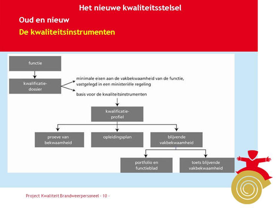 Besluit10 Het nieuwe kwaliteitsstelsel Oud en nieuw De kwaliteitsinstrumenten Project Kwaliteit Brandweerpersoneel - 10 -