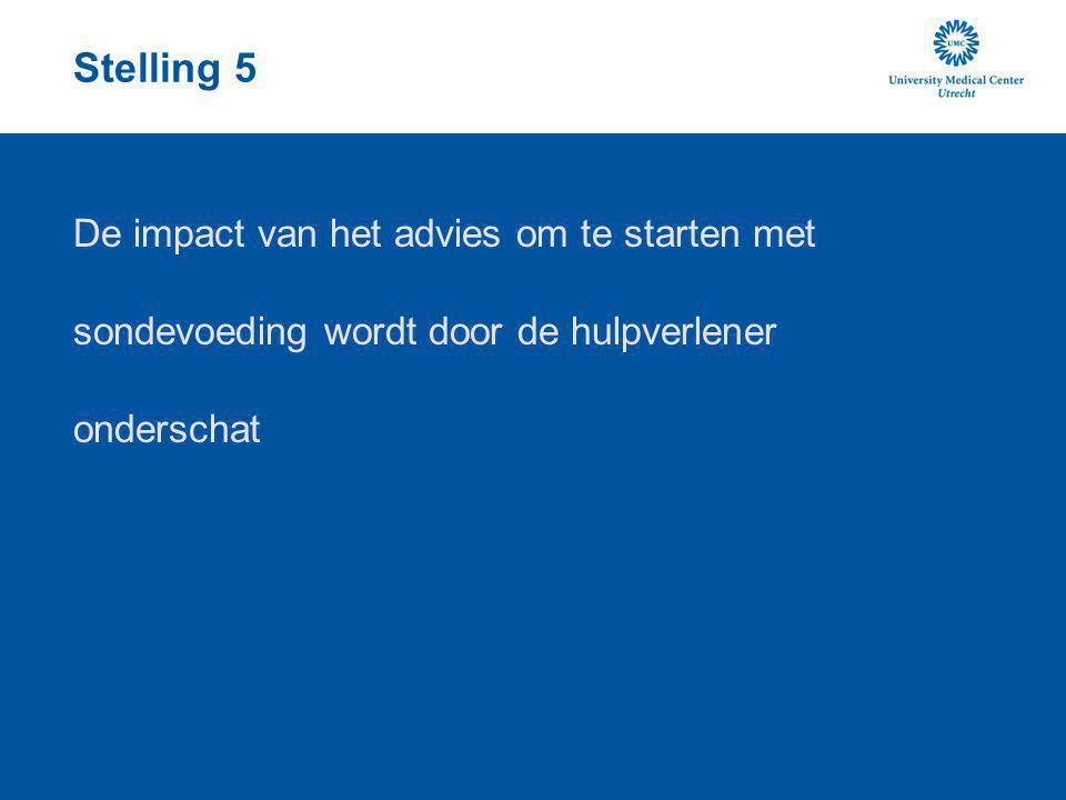 Stelling 5 De impact van het advies om te starten met sondevoeding wordt door de hulpverlener onderschat