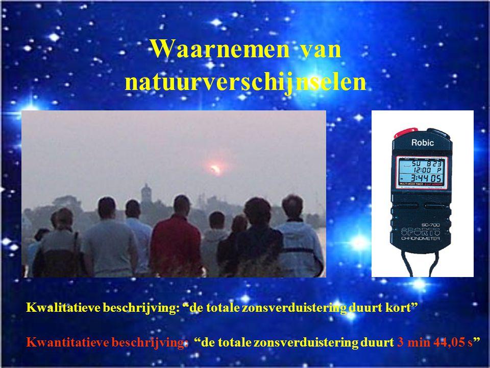 Waarnemen van natuurverschijnselen balans rolmeter klok schuifmaat