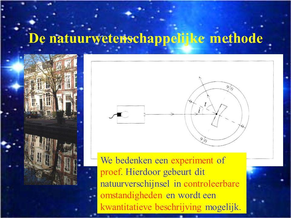 De natuurwetenschappelijke methode Neem een natuurverschijnsel waar: Bv. de terugkaatsing van het licht. Onderzoeksvraag: Hoe verloopt de terugkaatsin
