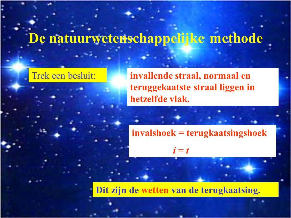 De natuurwetenschappelijke methode Noteer de meetresultaten in een tabel.