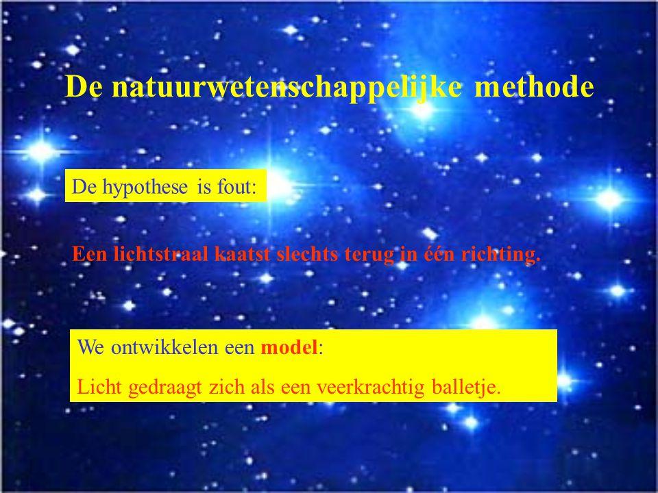 De natuurwetenschappelijke methode invallende straal, normaal en teruggekaatste straal liggen in hetzelfde vlak.
