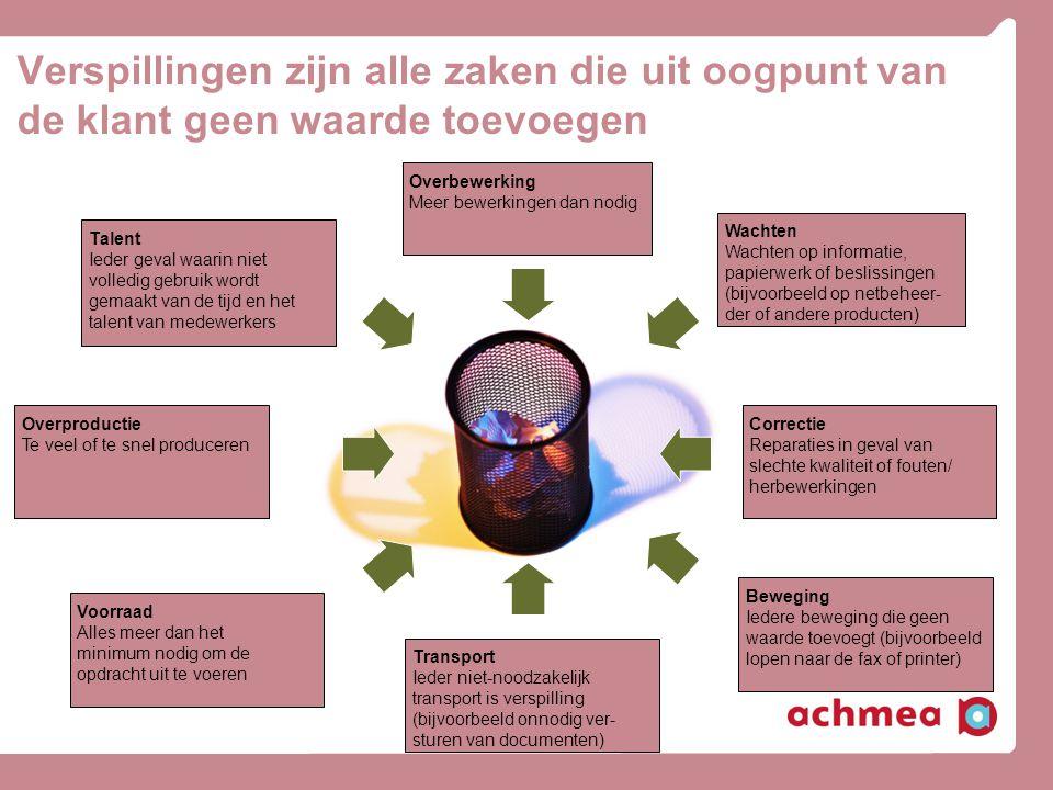 Overbewerking Meer bewerkingen dan nodig Correctie Reparaties in geval van slechte kwaliteit of fouten/ herbewerkingen Talent Ieder geval waarin niet