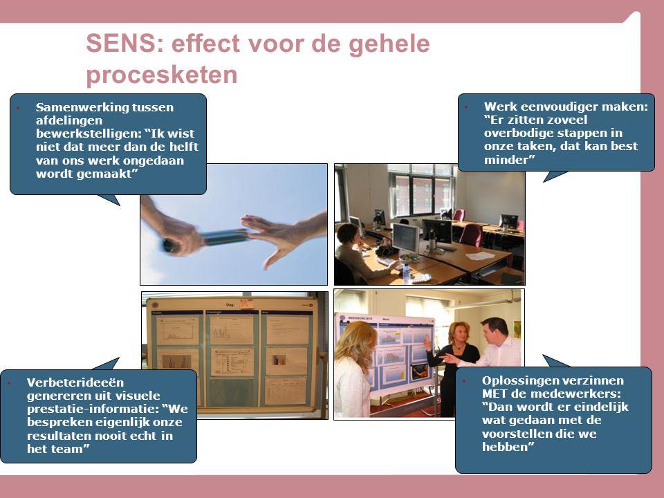 """SENS: effect voor de gehele procesketen • Samenwerking tussen afdelingen bewerkstelligen: """"Ik wist niet dat meer dan de helft van ons werk ongedaan wo"""