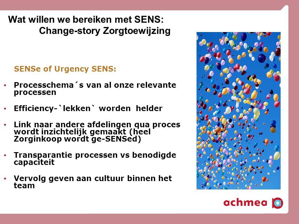 Wat willen we bereiken met SENS: Change-story Zorgtoewijzing SENSe of Urgency SENS: • Processchema´s van al onze relevante processen • Efficiency-`lek