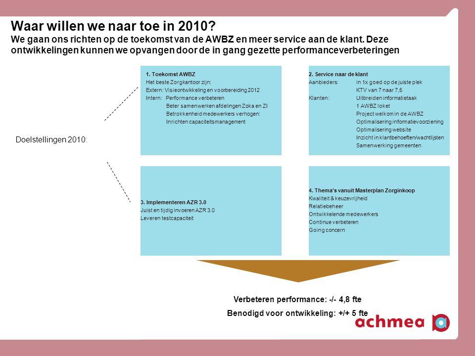 Waar willen we naar toe in 2010? We gaan ons richten op de toekomst van de AWBZ en meer service aan de klant. Deze ontwikkelingen kunnen we opvangen d