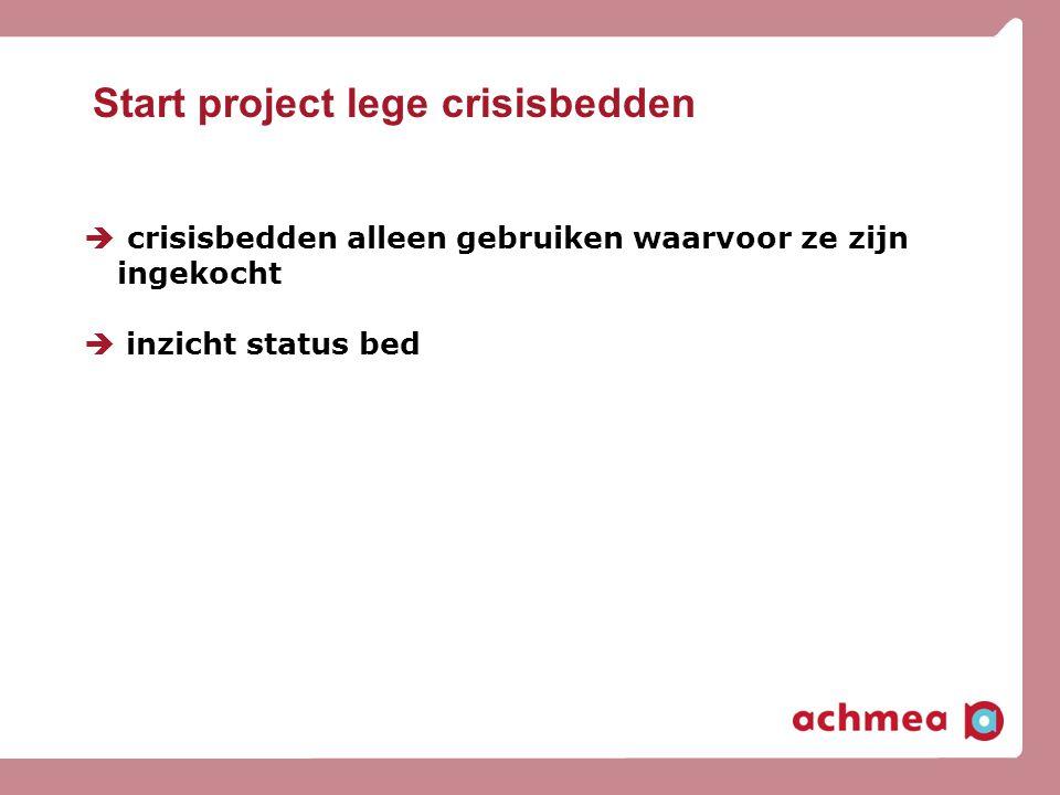 Start project lege crisisbedden  crisisbedden alleen gebruiken waarvoor ze zijn ingekocht  inzicht status bed