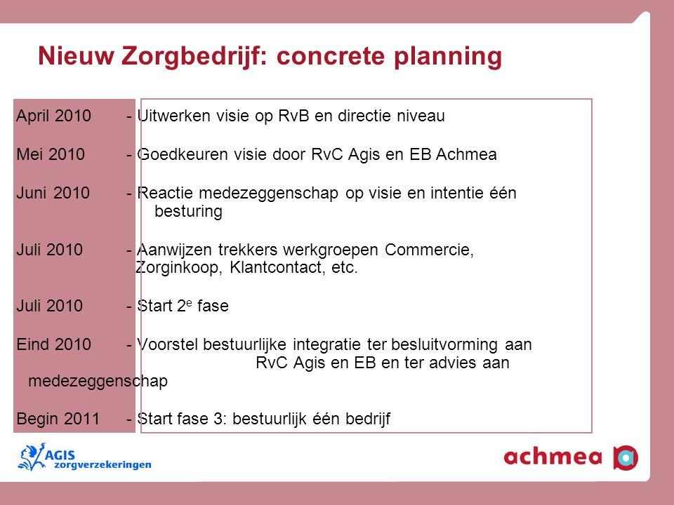 Nieuw Zorgbedrijf: concrete planning April 2010- Uitwerken visie op RvB en directie niveau Mei 2010 - Goedkeuren visie door RvC Agis en EB Achmea Juni