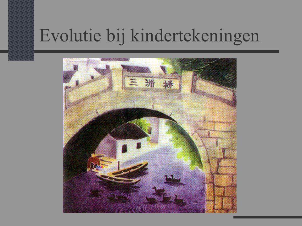 Evolutie doorheen geschiedenis Voor de 15de Eeuw
