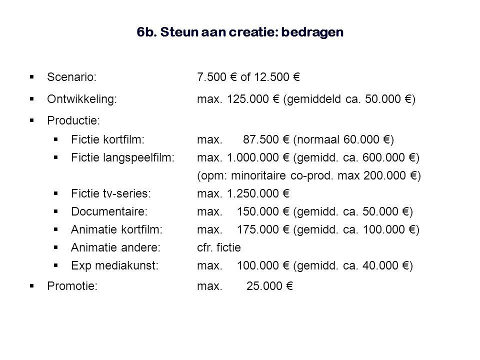  Scenario: 7.500 € of 12.500 €  Ontwikkeling: max.